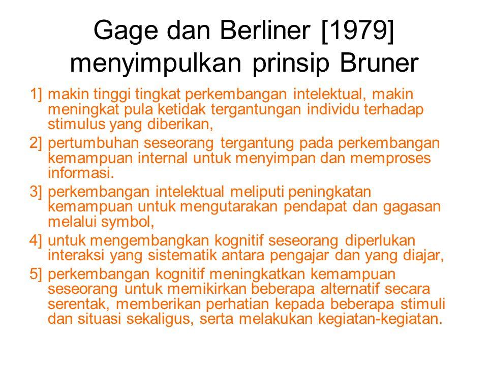 Gage dan Berliner [1979] menyimpulkan prinsip Bruner